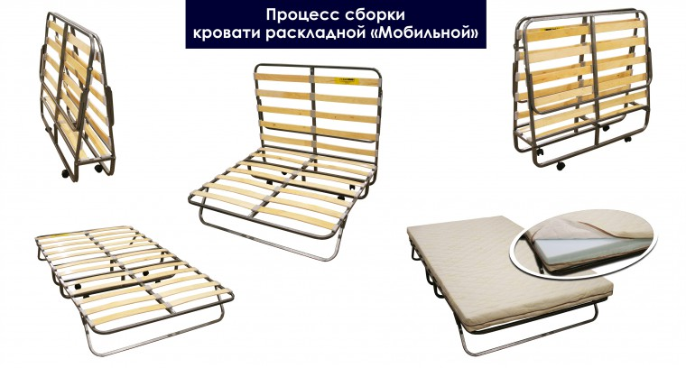 process sborki mobilnaya info
